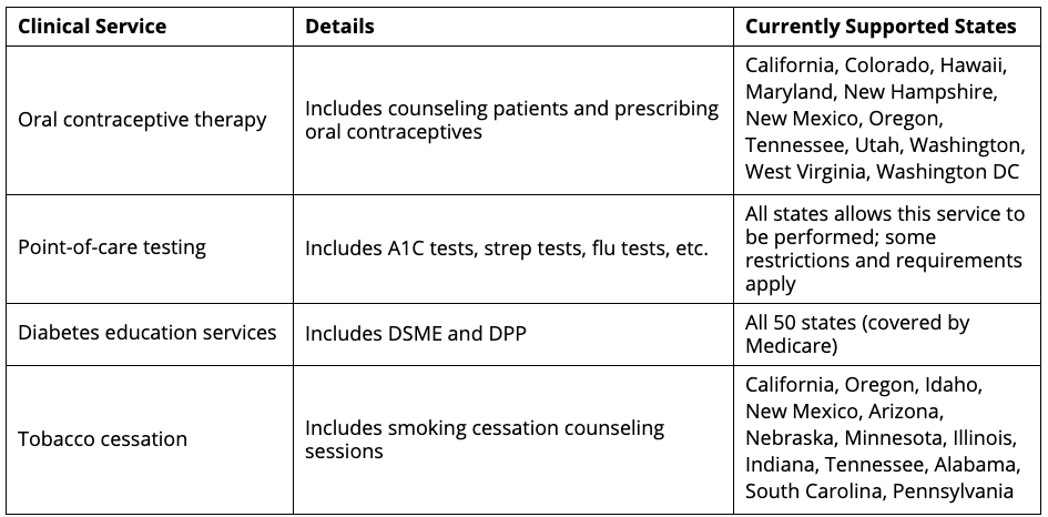 clinical services table